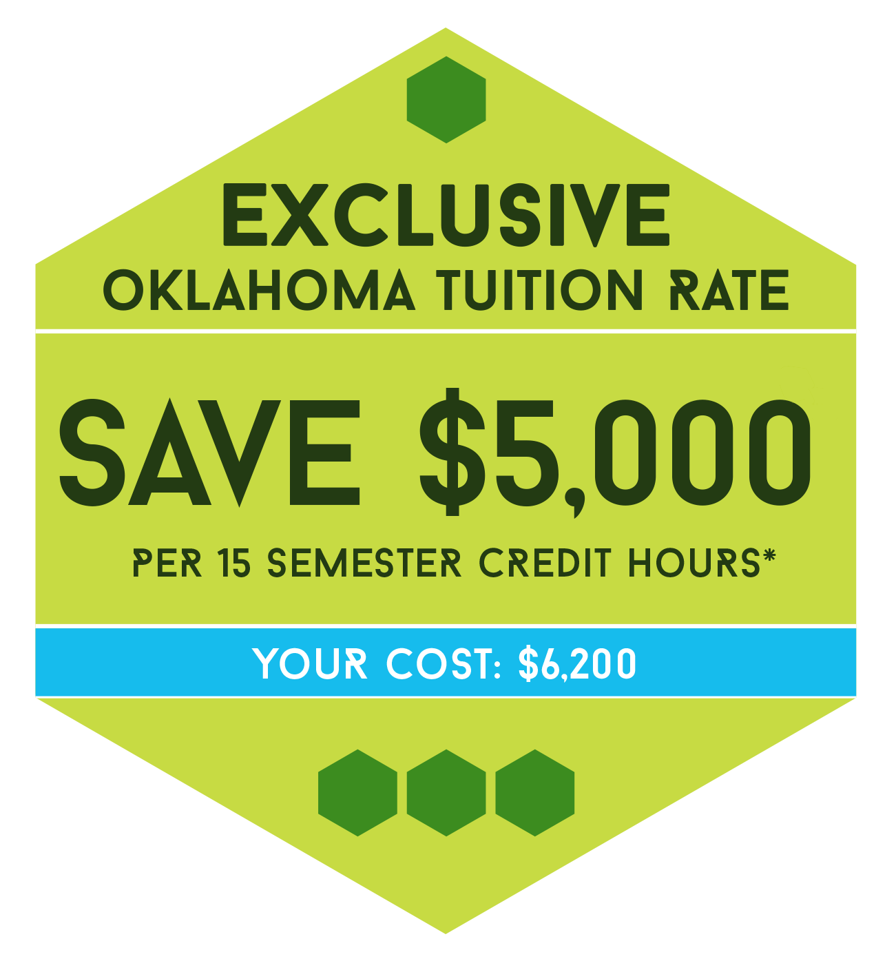 Exclusive Oklahoma Tuition Rate: Save $5,000 per 15 semester credit hours. Your cost: $6,200.